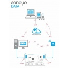 Seneye Web Server